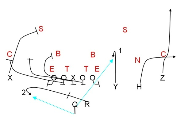 More Inverted Wishbone Plays From The Ol Coach besides Shallow Cross And Holy Trinity From further Science Pass Offense in addition 297448750359118314 together with 32447. on football plays diagrams