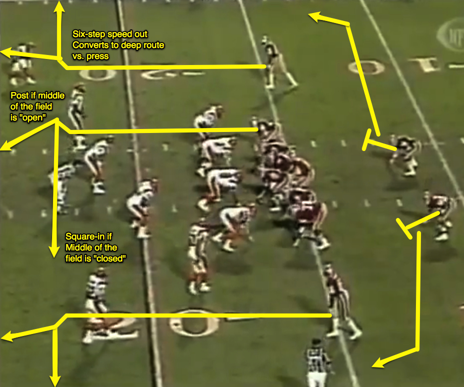 "passing game   smart footballdiagram   example of a ""mirrored"" pass pattern"
