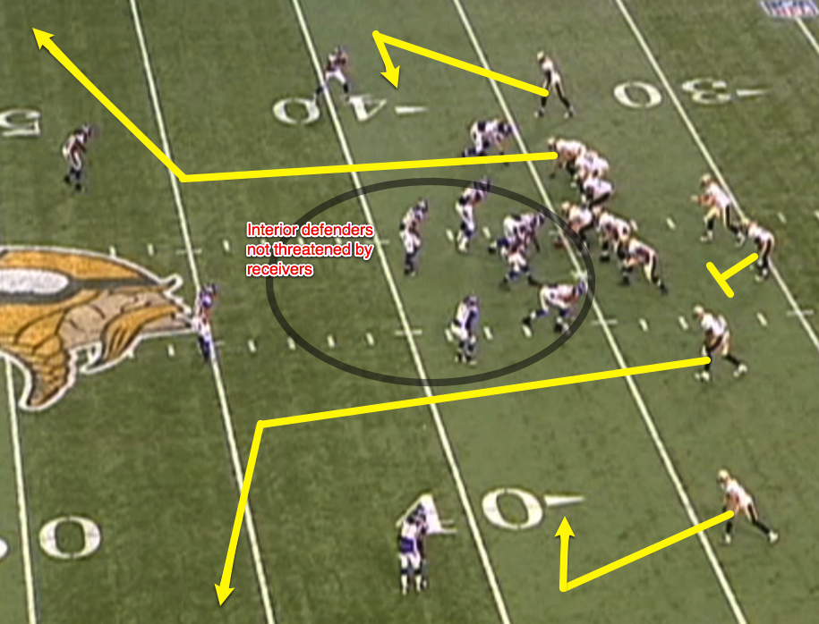 How To Use  U0026quot Backside Tags U0026quot  To Attack The Entire Field In The Passing Game
