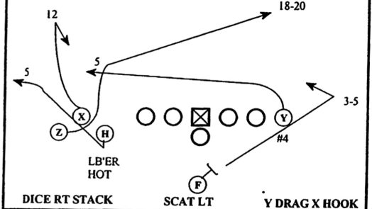 denver-drag-playbook-fe